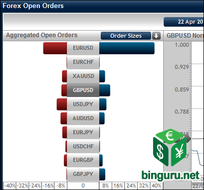 aggregated open orders