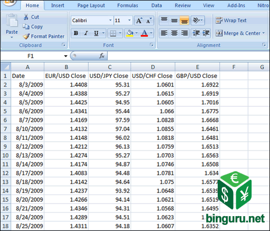 excel currency correlation